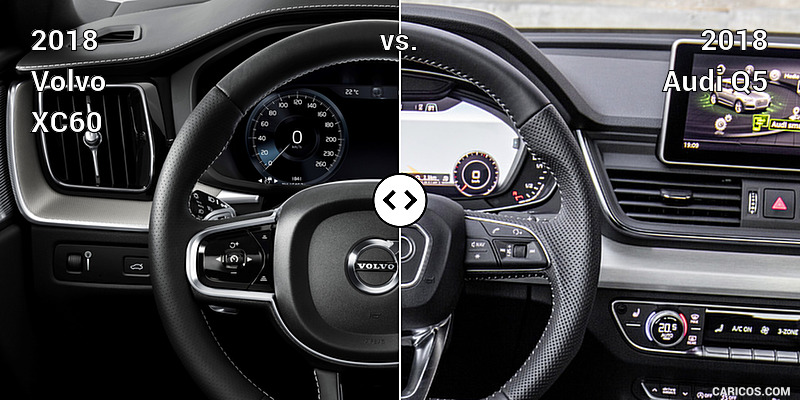 2018 Volvo XC60 vs. 2018 Audi Q5 : Digital Instrument Cluster and Steering Wheel